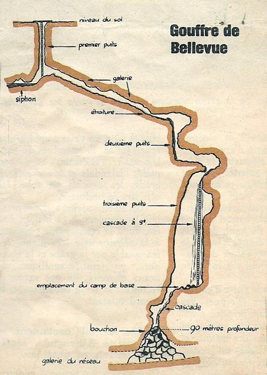 La topographie de 1953